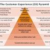 Enterprise Mobile Innovation