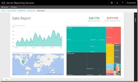 Announcing a Technical Preview of Power BI reports in SQL Server Reporting Services | News de la semaine .net | Scoop.it