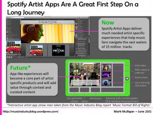Spotify Artist Apps and the Road toRelevance   Radio 2.0 (En & Fr)   Scoop.it