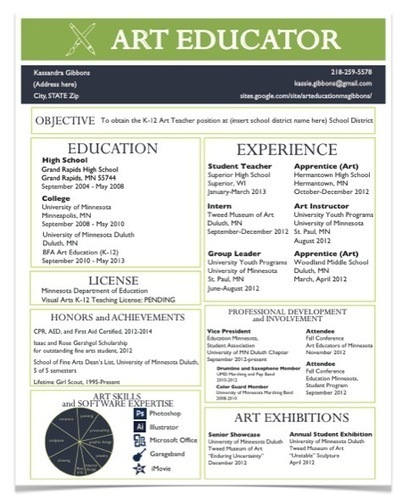 art education curriculum vitae | Scoop.it on art paintings, art thank you letters, art best resume, art writing, art recommendation letter, art address, art profile,