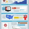 socialmedia Marketing