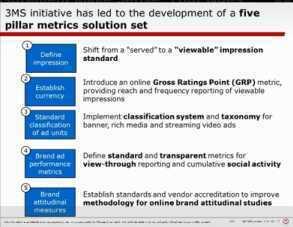 Making Measurement Make Sense (3MS) : Five Guiding Principles of Digital Measurement | IAB | Radio 2.0 (En & Fr) | Scoop.it