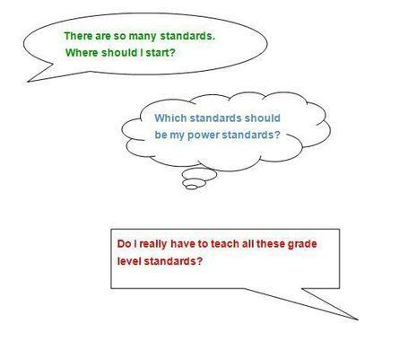 Planning to Meet CCSS Grade Level Literacy Standards | Teacher Leadership Weekly | Scoop.it