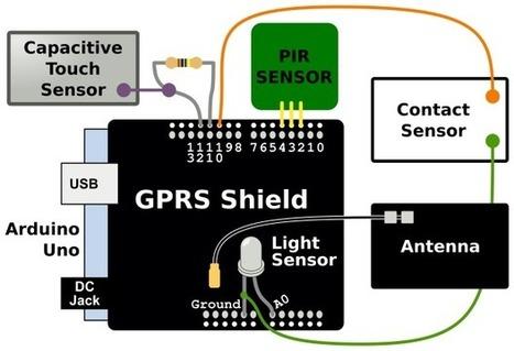 Cellular Sensor Sentinel | Arduino progz | Scoop.it