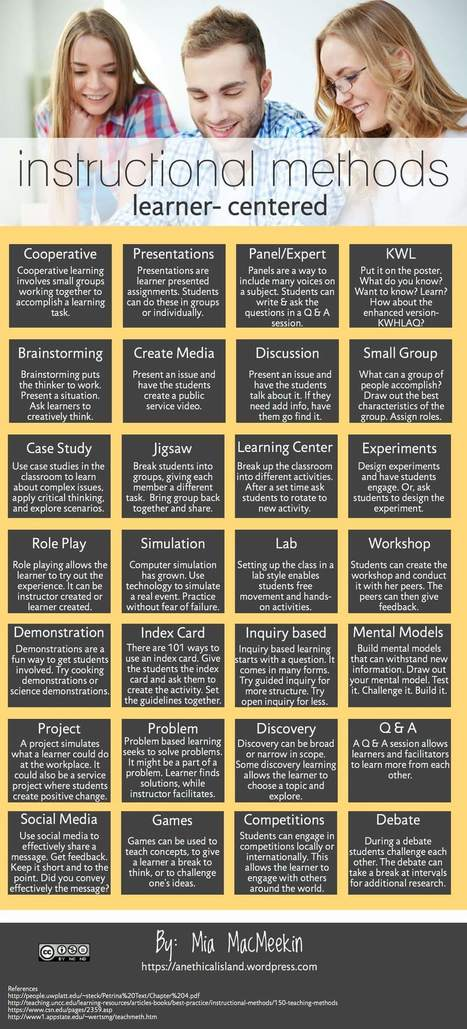28 Student-Centered Instructional Strategies - | Active learning in Higher Education | Scoop.it
