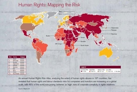 Half of countries pose serious human rights risks, warns investment group - Blue and Green Tomorrow | Trends in Sustainability | Scoop.it