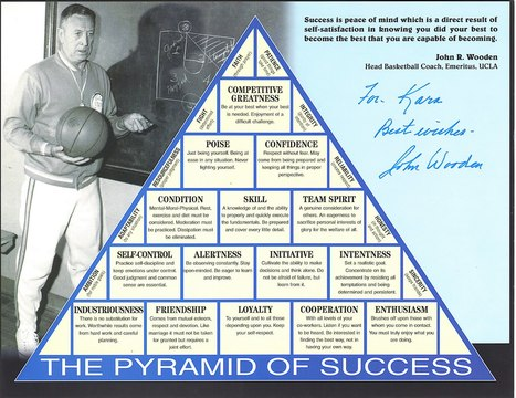 THE PYRAMID OF SUCCESS | Branded Merchandising | Scoop.it