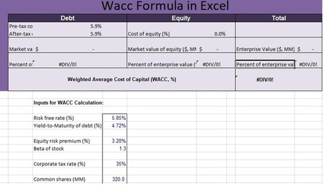 wacc formula excel  Get Wacc Formula in Excel - Free Excel Spreadsh...