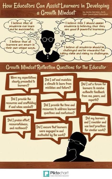 Growth Mindset Reflective Questions for Teachers ~ Educational Technology and Mobile Learning | Instructional Technology | Scoop.it