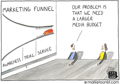 """Marketing Funnel"" cartoon | digitalassetman | Scoop.it"