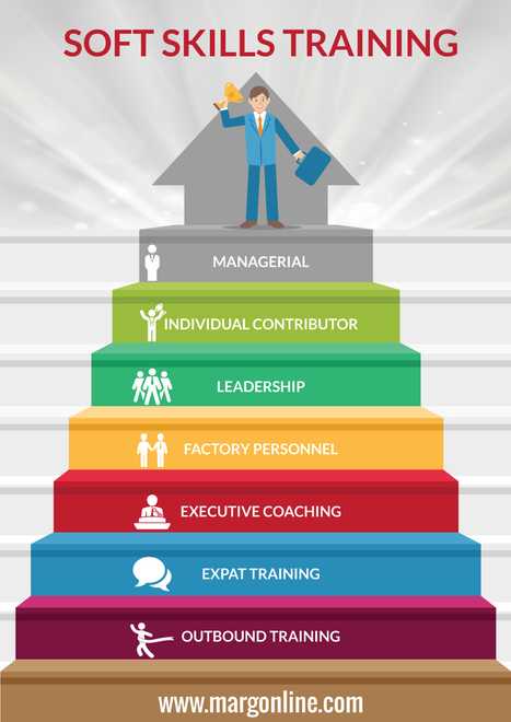 4 skills of a good manager