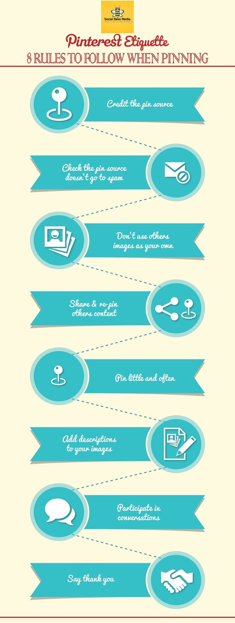 Pinterest | Rules Around Pinning | Infographics - The Main Street Analyst | Ice Cool Infographics | Scoop.it