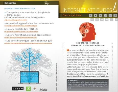 Fiches pédagogiques et infographies pour mieux comprendre les technologies numériques | -thécaires... | Avenir des Bibliothèques | Outils de Veille & de Curation | Scoop.it