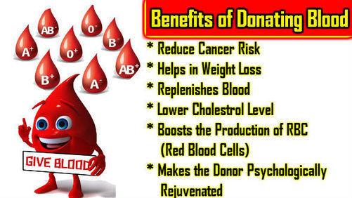 Blood donation speech in hindi essay