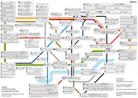 What would London's tube map sound like? One composer decided to find out - CityMetric | Environmental sounds | Scoop.it