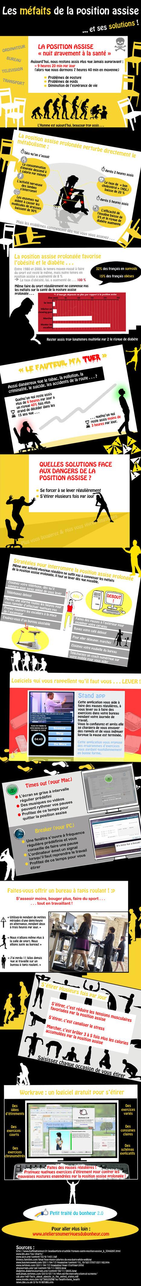 Infographie : les méfaits de la position assise ... et ses solutions ! | Productivité et santé au travail | Scoop.it