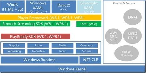 gst-rtsp-server, rtspsrc &Firewall/NAT? | S