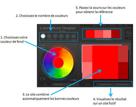 Un site gratuit qui aide à choisir les couleurs | Trucs, Conseils et Astuces | Scoop.it