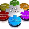 Powering Your Enterprise
