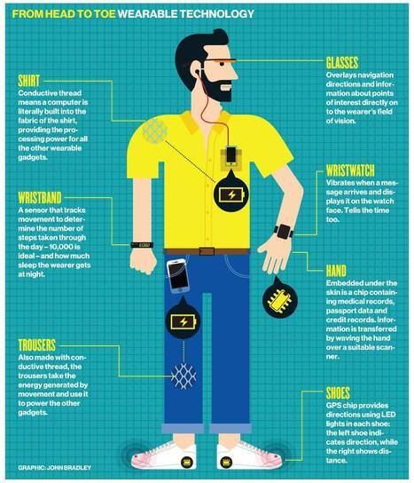 Wearable Technology Expected to Flourish in Classrooms -- THE Journal   Connected Learning   Scoop.it
