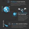 la visualisation de donnée en webdesign