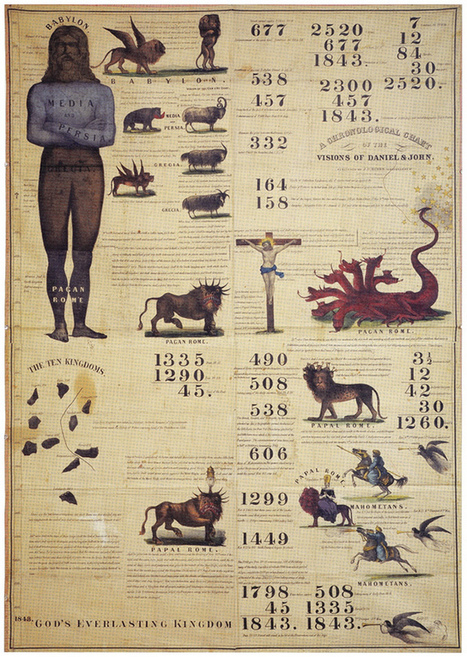 The Infographic Forefather (1842) | Picturing It | Scoop.it