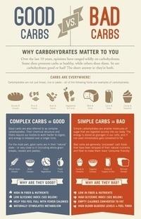 Food | Beauty | Health | Infographics: Examples | Scoop.it