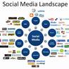 Urish Popeck Social Media Tips