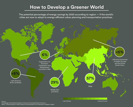 By 2050, the Greenest City May Not Be in the First World | green infographics | Scoop.it