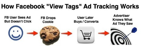 Facebook's View Tags Show That Views Can Be More Valuable Than Clicks - AllFacebook | SEO, SEM & Social Media NEWS | Scoop.it