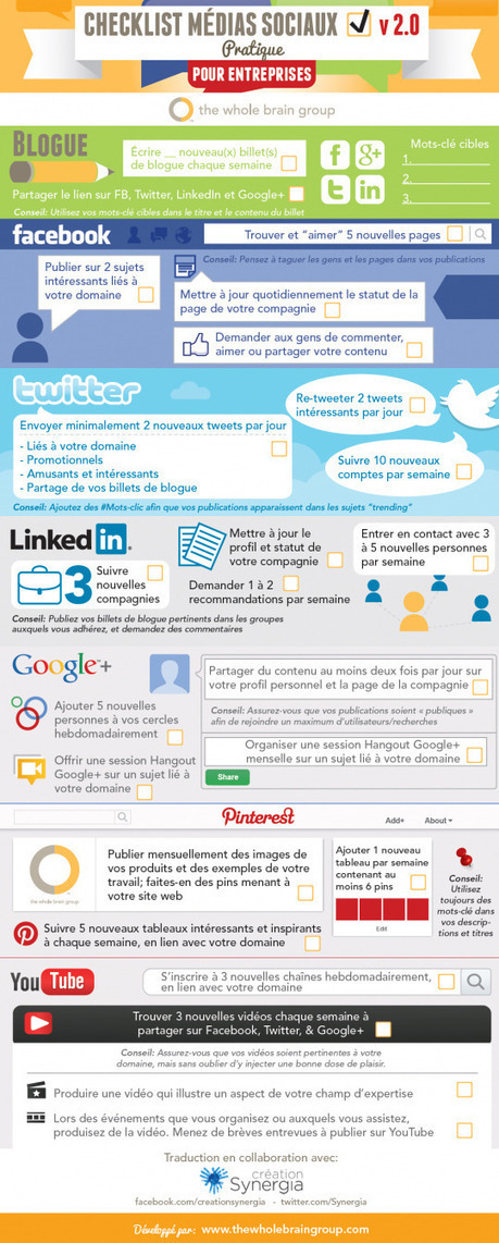 Les missions quotidiennes du Community Manager sur Facebook, Twitter, LinkedIn, Pinterest, Youtube... | L'univers du Web | Scoop.it