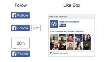 Les nouvelles fonctionnalités Facebook pour le Community Manager de novembre 2013 | Image Digitale | Scoop.it