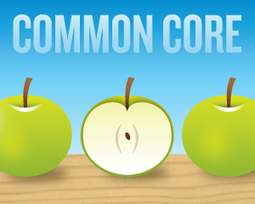 Resources for Understanding the Common Core State Standards | Common Core Scoop | Scoop.it