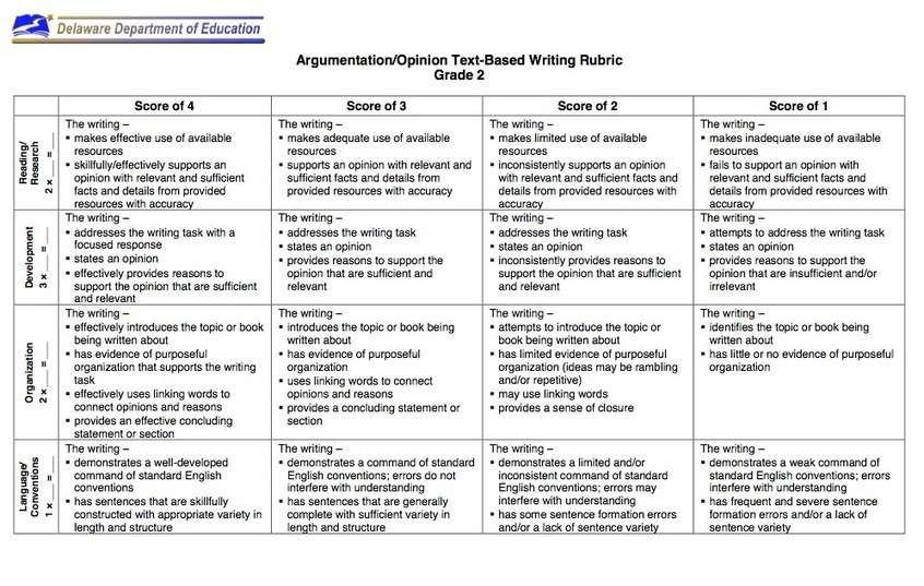 Reading and Writing Rubrics for Teachers