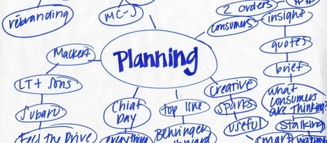 Plan to Be Unique – Breed Innovation   Success Leadership   Scoop.it