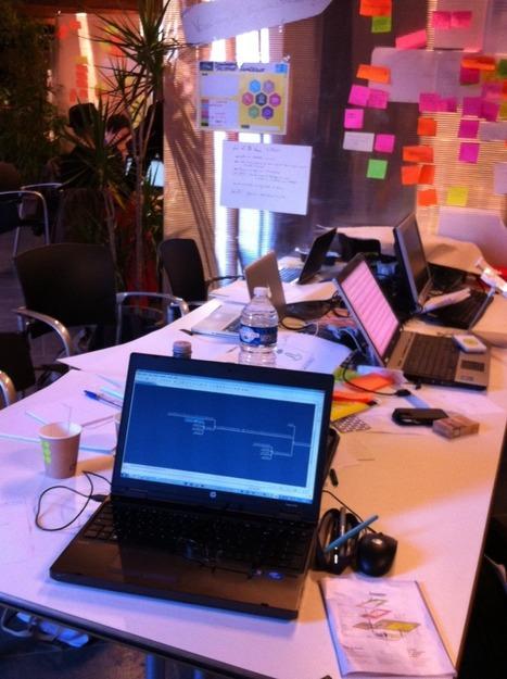 Outils de travail: post it et carte heuristique • BlendWebMixer l'archinfo | Cartes mentales | Scoop.it