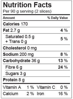 Understanding the Nutrition Label | Nutrition and Diabetes | Scoop.it