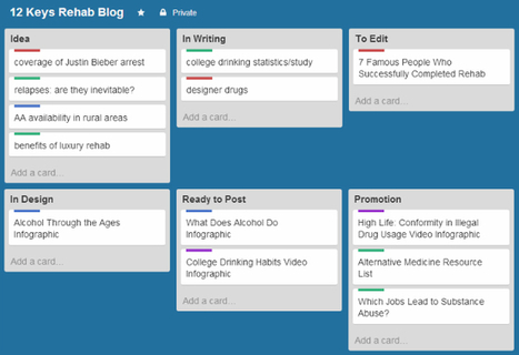 How to Build an Editorial Calendar with Trello | Markerly - influencer marketing, content creation and amplification | Things charity | Scoop.it