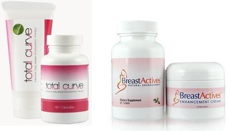 Total Curve Vs Breast Actives Total Curve Bre