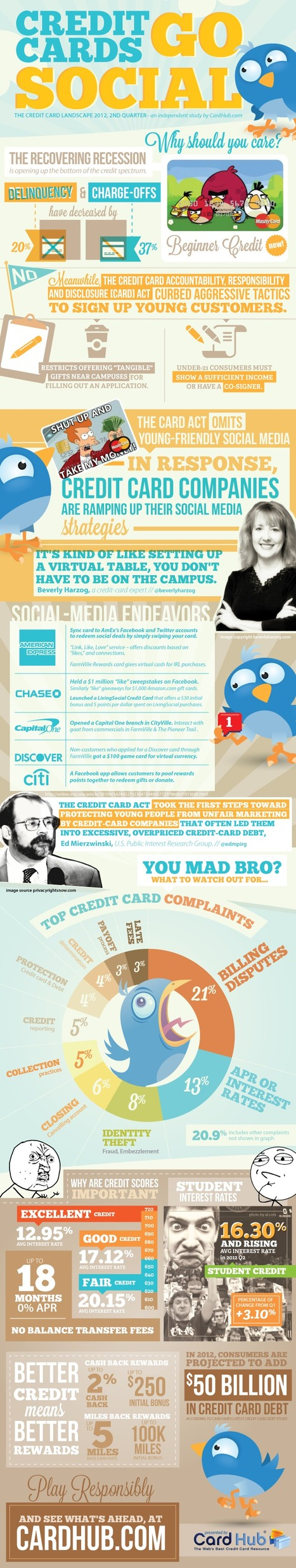 Credit Cards Go Social and Why You Should Care [Infographic] | Social Mercor | Scoop.it