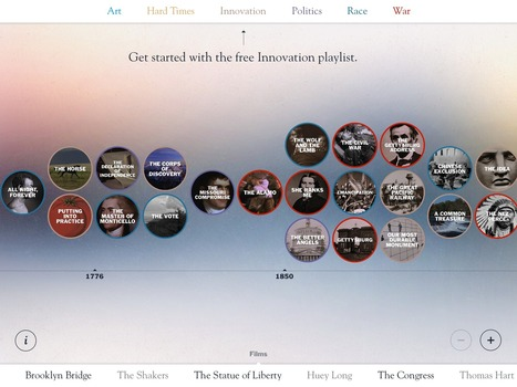 Filmmaker Ken Burns launches interactive American history iPad app - 9 to 5 Mac | iPad Apps for Middle School | Scoop.it