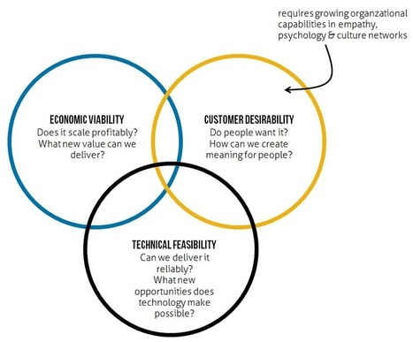 Better Human Understanding, Not Big Data, Is the Future of Business | digitalassetman | Scoop.it