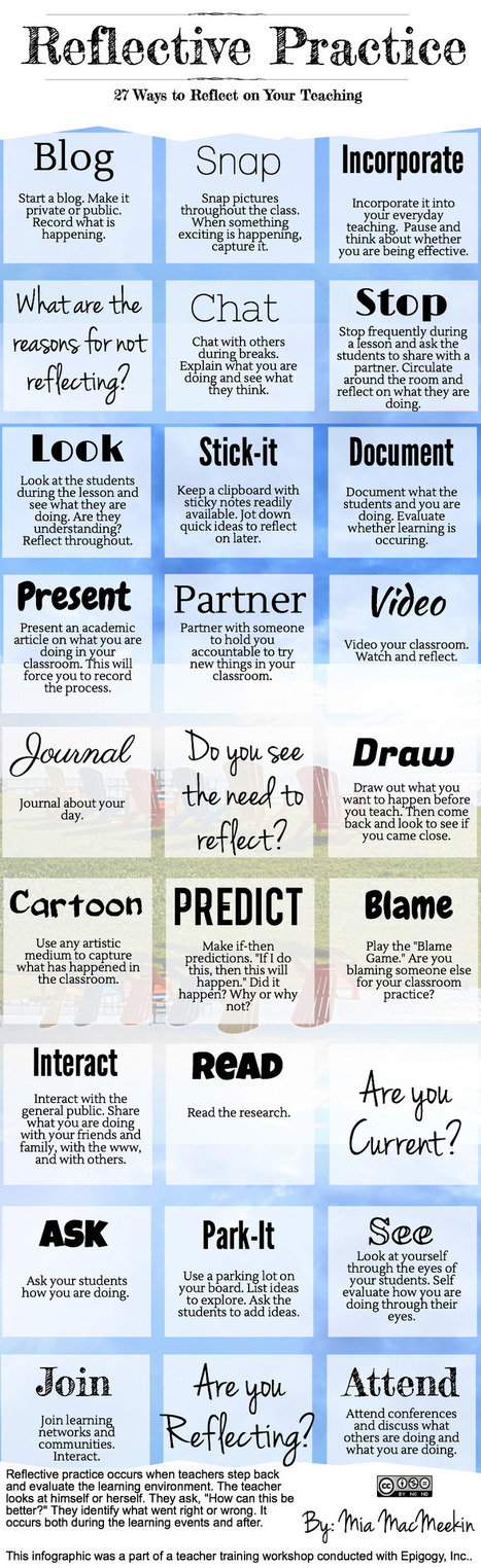 27 Ways to Improve your Teaching through Reflective Practice ~ Educational Technology and Mobile Learning | The 21st Century | Scoop.it