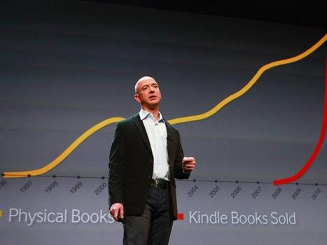 17 charts that show just how scary Amazon's $275 billion business really is | Competitive Edge | Scoop.it