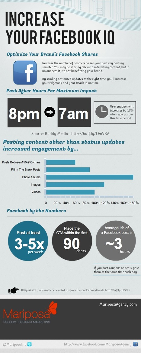 Facebook Post Optimization To Increase Lifetime & Reach [Infographic] | New Digital Media | Scoop.it