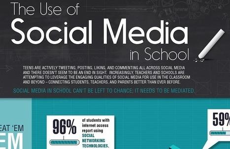 The Use of Social Media in School | Social Media Use in Education | Scoop.it