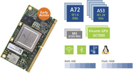 Toradex Launches Apalis iMX8 Computer-on-Module
