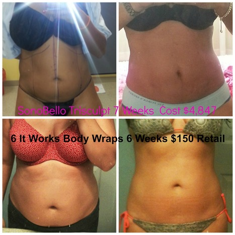 It Works Skinny Wrap vs. Sonobello | Shrink That Belly Fat! | Shrink That Belly Fat | Scoop.it