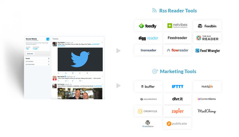 Free Twitter RSS Feed Generator  Convert lists,
