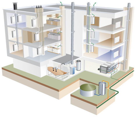 En habitat collectif, quelle est la chaleur la moins chère ? | Réhabilitations, Rénovations, Extensions & Ré-utilisations...! | Scoop.it